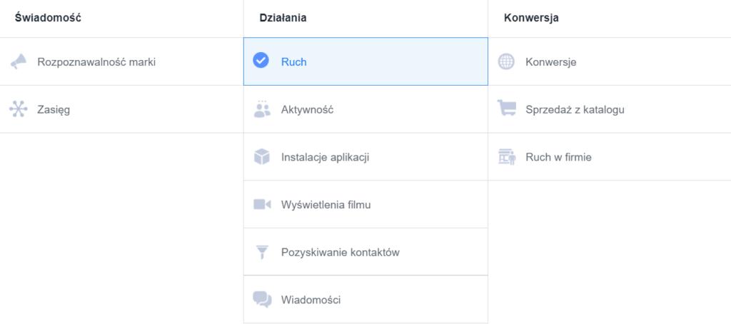 Jak robić testy AB w reklamach na Facebook